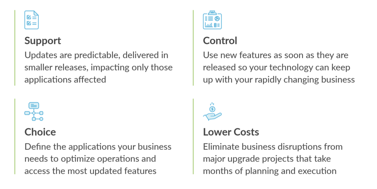 brij-Continuous-Delivery-leading-benefits